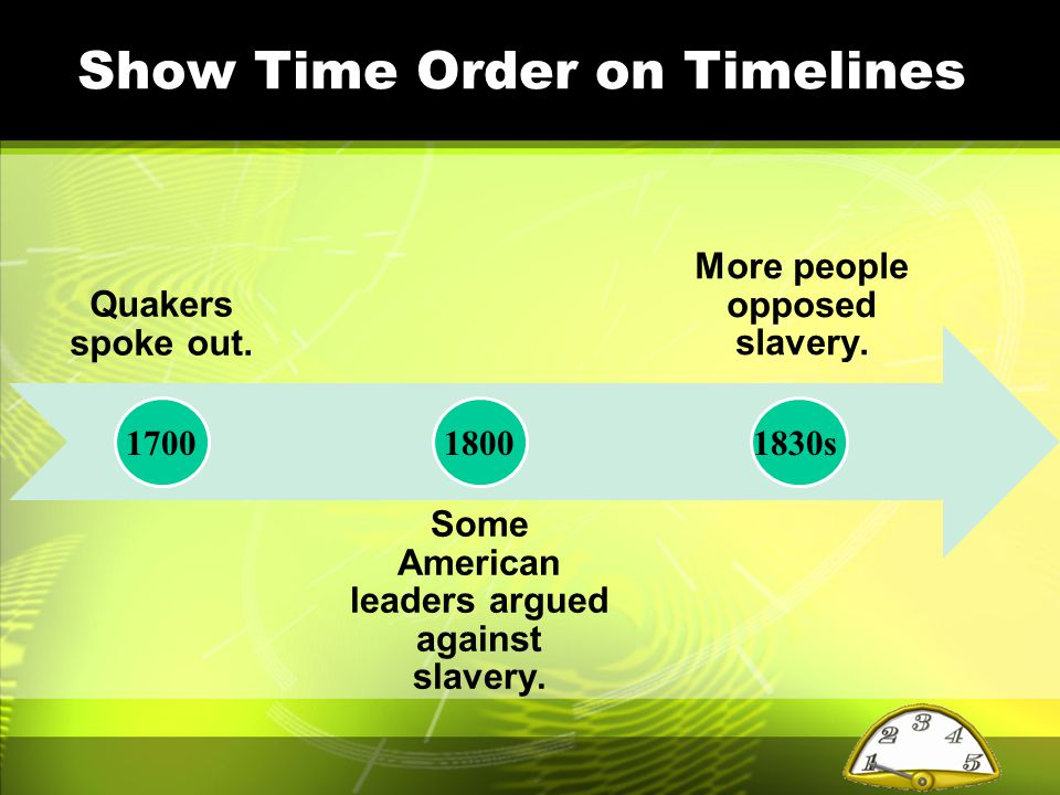 Show Time Order on Timelines Quakers spoke out. Some American leaders argued against slavery.