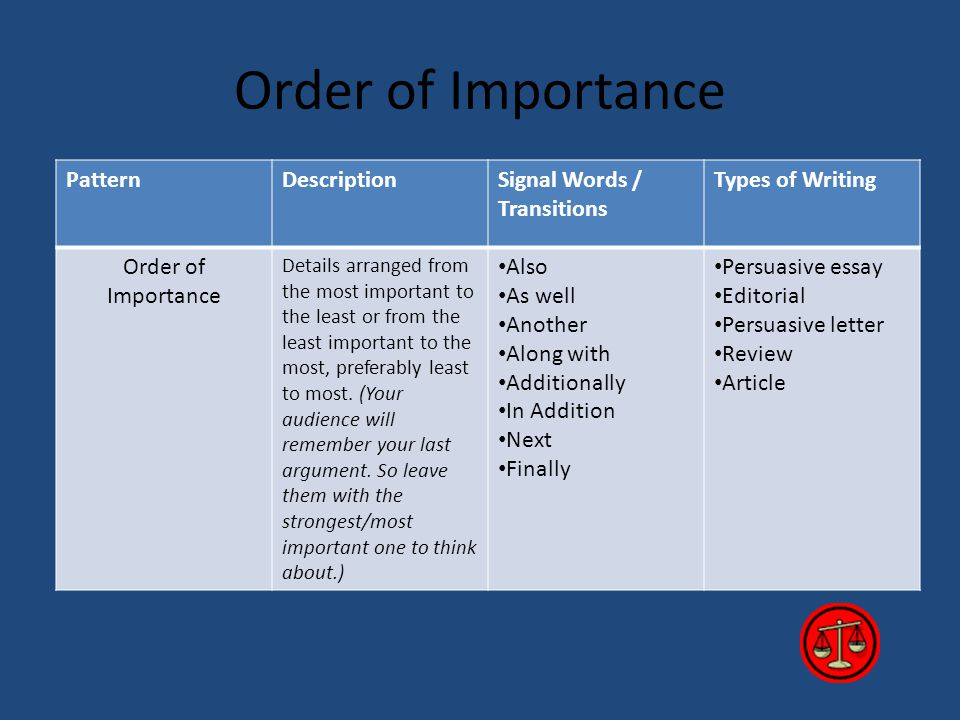 Order of Importance PatternDescriptionSignal Words / Transitions Types of Writing Order of Importance Details arranged from the most important to the