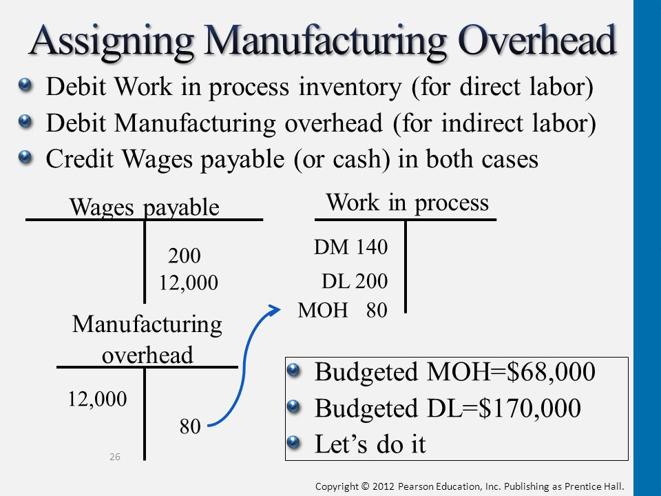 Copyright © 2012 Pearson Education, Inc. Publishing as Prentice Hall. Debit Work in process inventory (for direct labor) Debit Manufacturing overhead