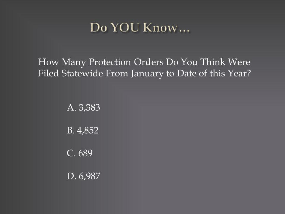 How Many Protection Orders Do You Think Were Filed Statewide From January to Date of this Year? A. 3,383 B. 4,852 C. 689 D. 6,987