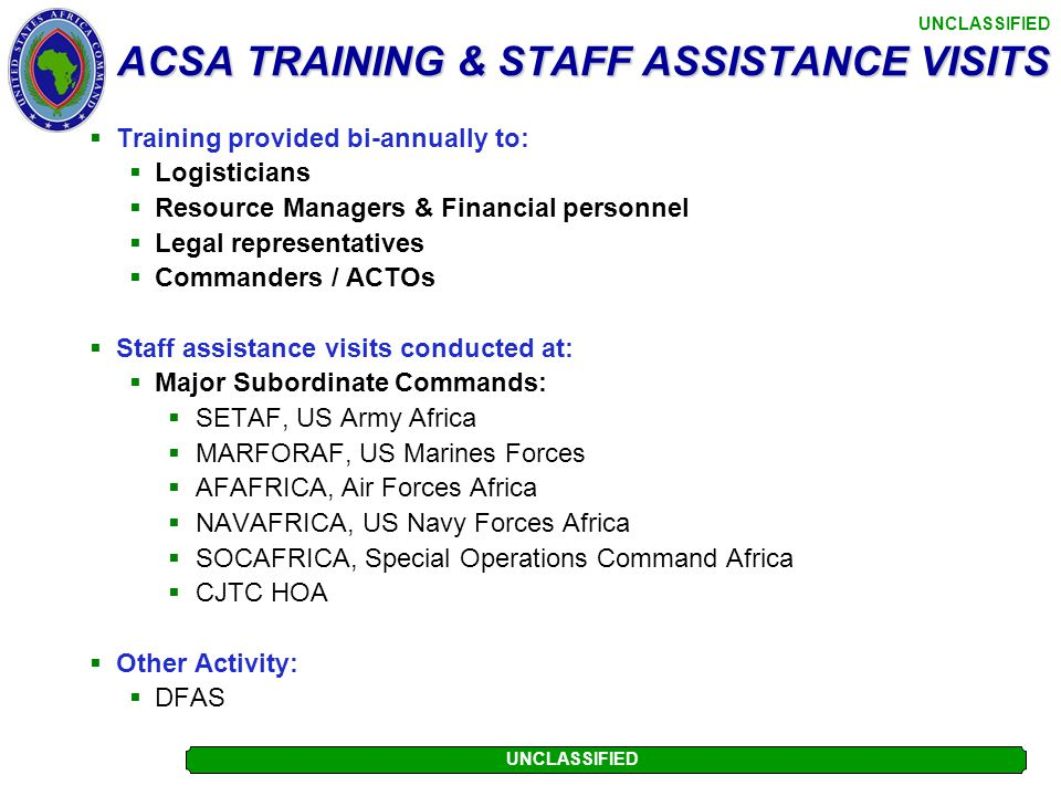 UNCLASSIFIED Successes Continuous Training Effective results Program growing – G-2/G-3 support Collections from Countries Majority timely and up-to-da