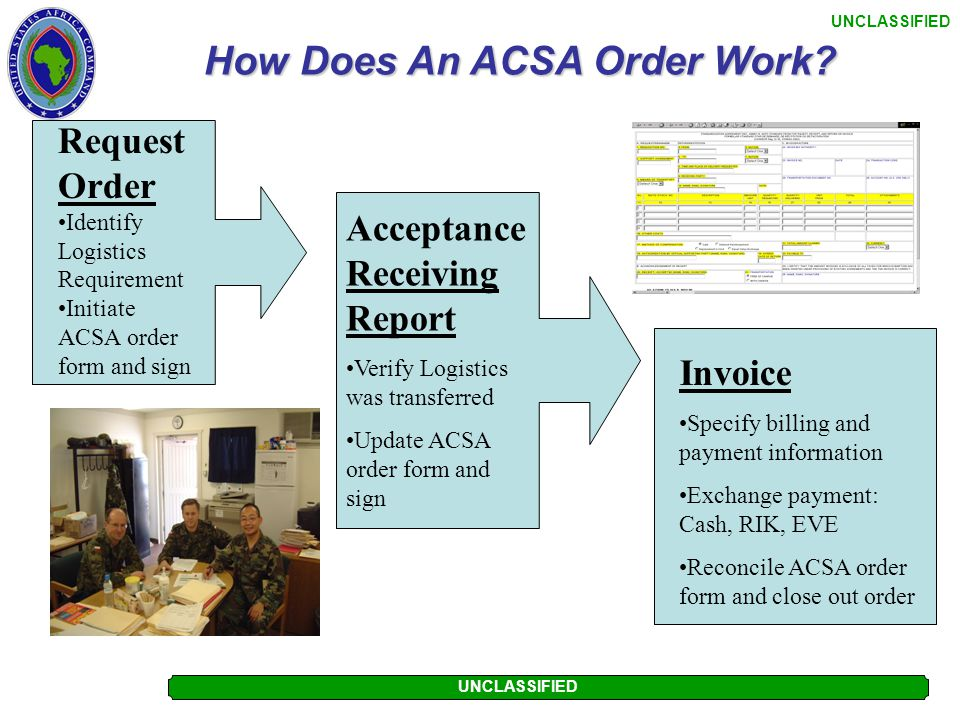 UNCLASSIFIED Standard ACSA Order Form (2006)