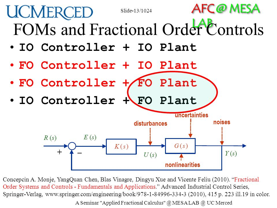 AFC @ MESA LAB FOMs and Fractional Order Controls IO Controller + IO Plant FO Controller + IO Plant FO Controller + FO Plant IO Controller + FO Plant