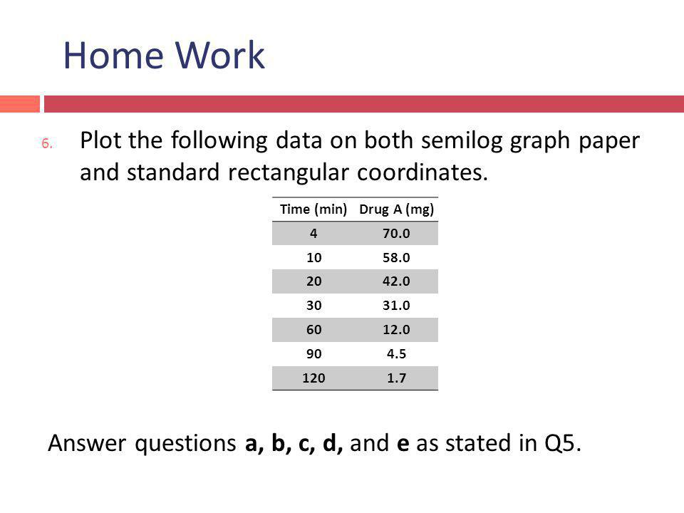 Home Work 6. Plot the following data on both semilog graph paper and standard rectangular coordinates. Answer questions a, b, c, d, and e as stated in
