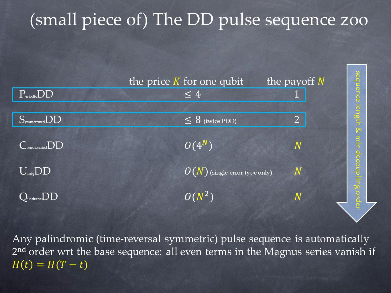 (small piece of) The DD pulse sequence zoo sequence length & min decoupling order