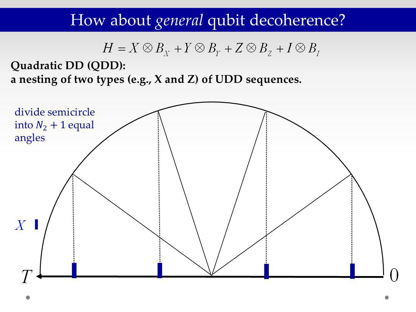 Quadratic DD (QDD): a nesting of two types (e.g., X and Z) of UDD sequences.