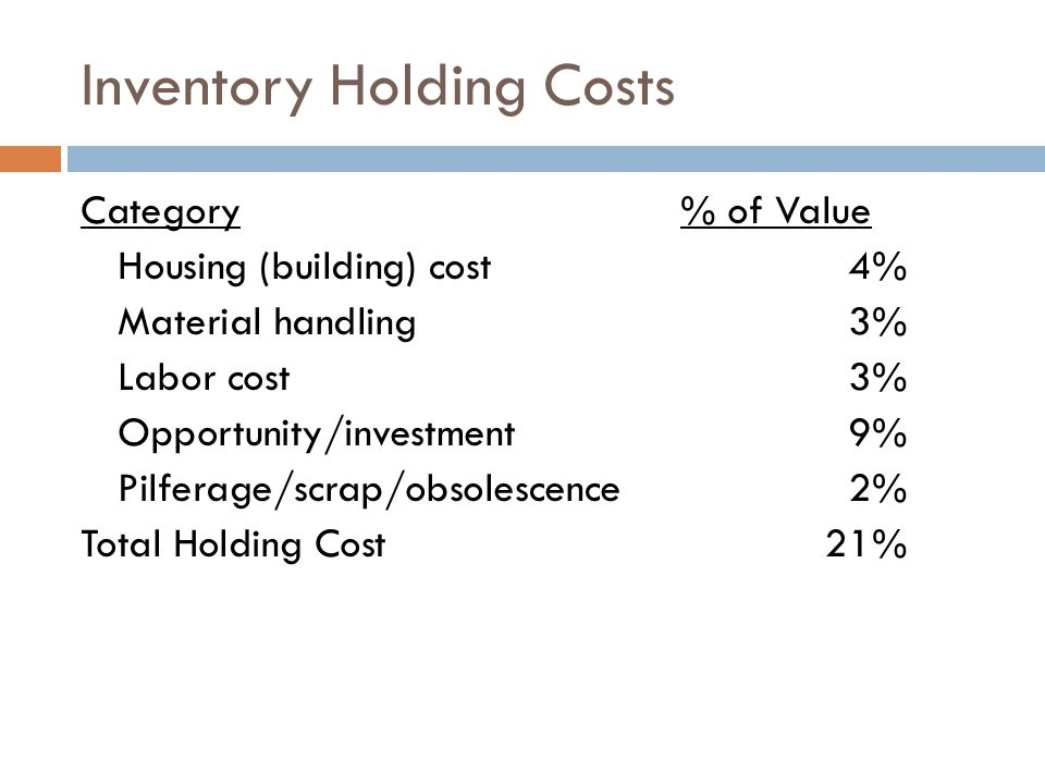Inventory Holding Costs Category% of Value Housing (building) cost4% Material handling3% Labor cost3% Opportunity/investment9% Pilferage/scrap/obsoles