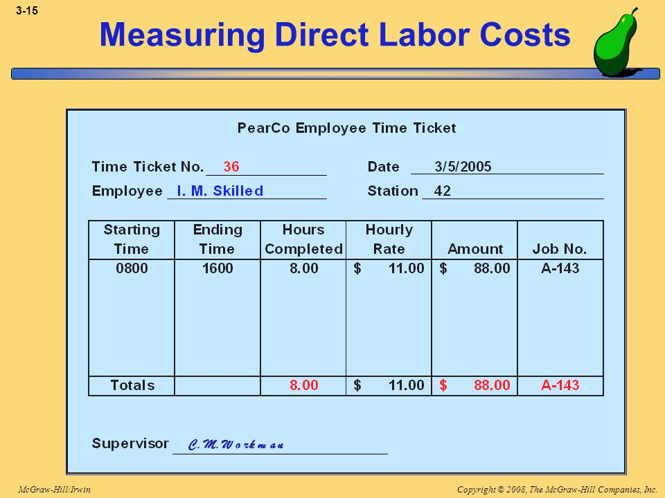 Copyright © 2008, The McGraw-Hill Companies, Inc.McGraw-Hill/Irwin 3-15 Measuring Direct Labor Costs