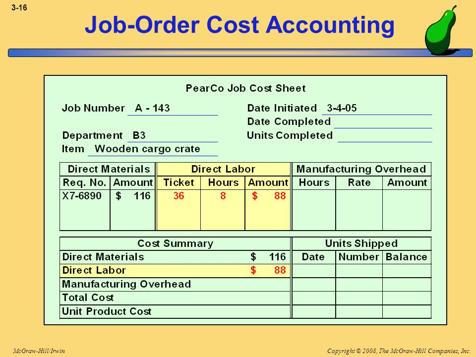 Copyright © 2008, The McGraw-Hill Companies, Inc.McGraw-Hill/Irwin 3-16 Job-Order Cost Accounting