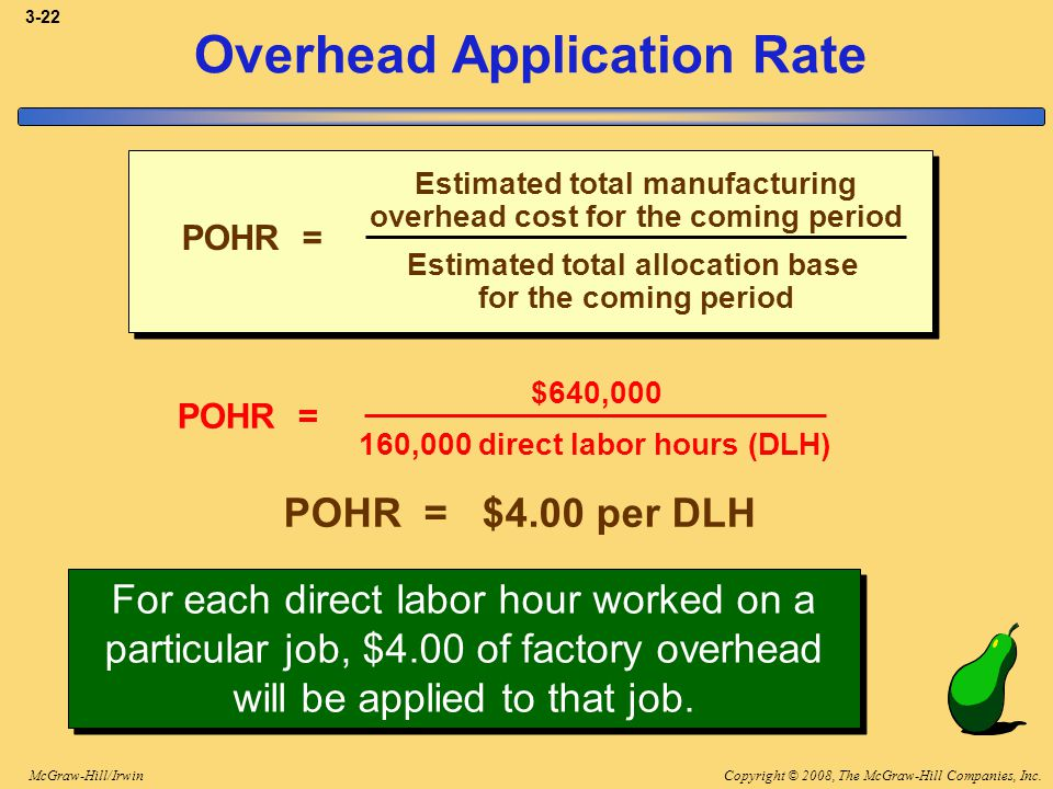 Copyright © 2008, The McGraw-Hill Companies, Inc.McGraw-Hill/Irwin 3-22 For each direct labor hour worked on a particular job, $4.00 of factory overhe