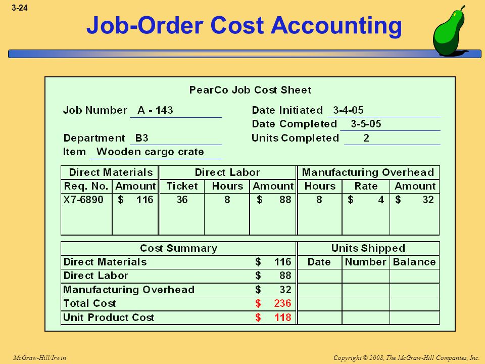 Copyright © 2008, The McGraw-Hill Companies, Inc.McGraw-Hill/Irwin 3-24 Job-Order Cost Accounting