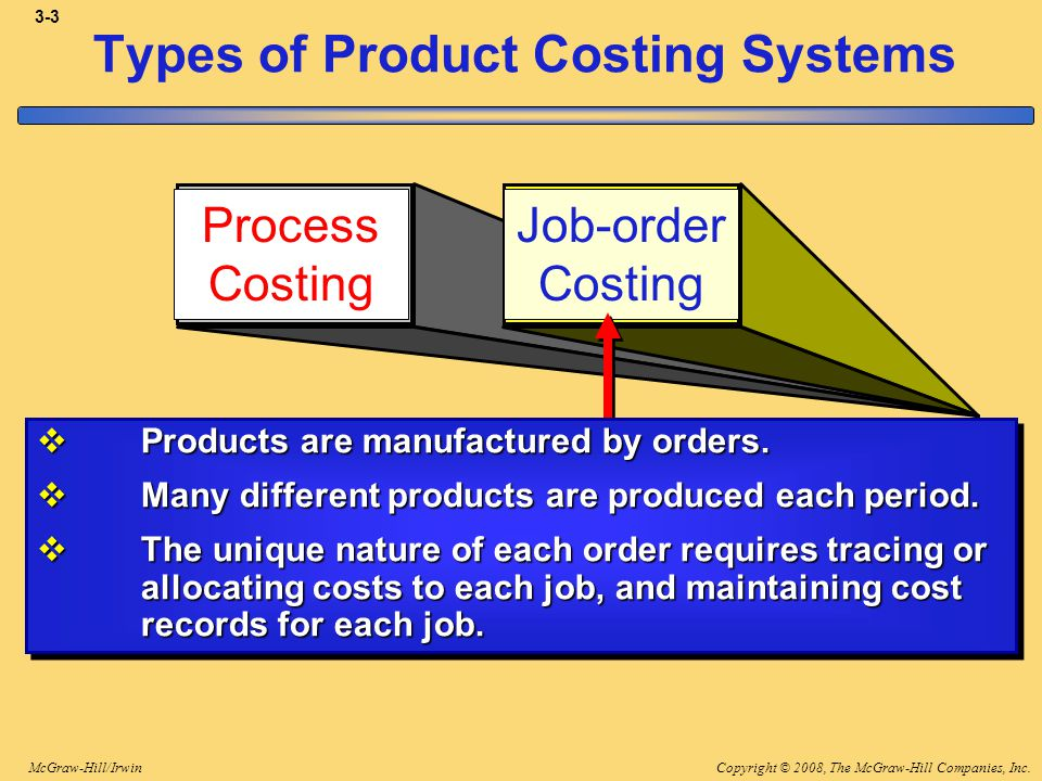 Copyright © 2008, The McGraw-Hill Companies, Inc.McGraw-Hill/Irwin 3-3 Types of Product Costing Systems Process Costing Job-order Costing Products are