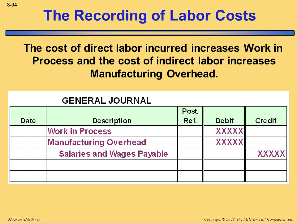 Copyright © 2008, The McGraw-Hill Companies, Inc.McGraw-Hill/Irwin 3-34 The Recording of Labor Costs The cost of direct labor incurred increases Work