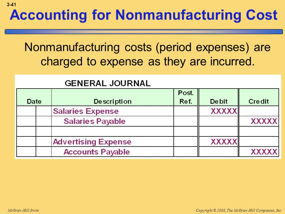 Copyright © 2008, The McGraw-Hill Companies, Inc.McGraw-Hill/Irwin 3-41 Accounting for Nonmanufacturing Cost Nonmanufacturing costs (period expenses)