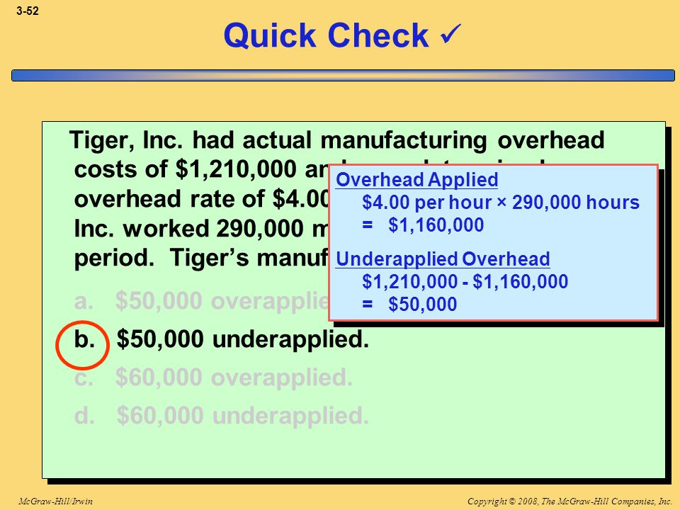 Copyright © 2008, The McGraw-Hill Companies, Inc.McGraw-Hill/Irwin 3-52 Tiger, Inc. had actual manufacturing overhead costs of $1,210,000 and a predet