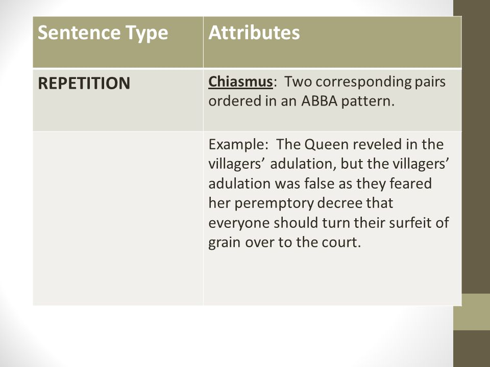 Sentence TypeAttributes REPETITION Chiasmus: Two corresponding pairs ordered in an ABBA pattern. Example: The Queen reveled in the villagers adulation