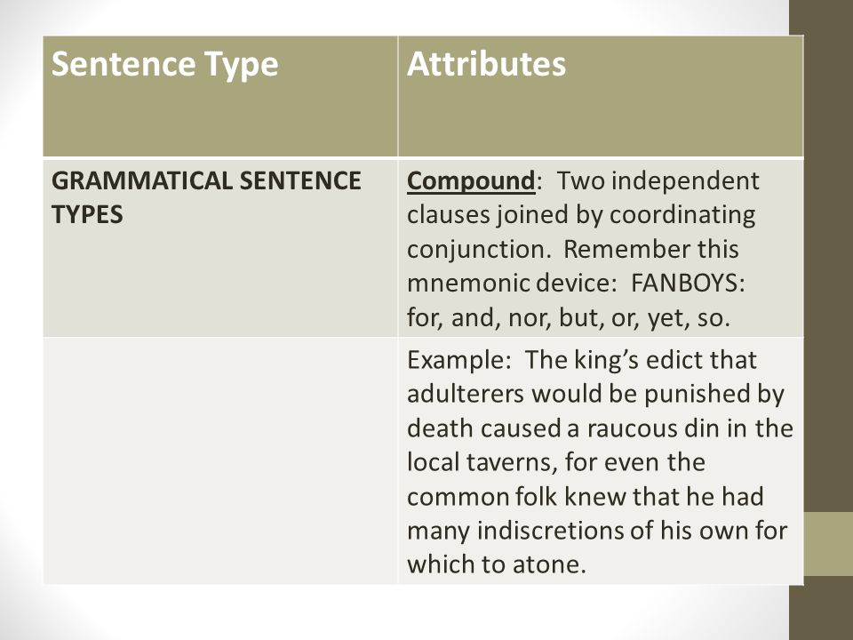 Sentence TypeAttributes GRAMMATICAL SENTENCE TYPES Compound: Two independent clauses joined by coordinating conjunction. Remember this mnemonic device