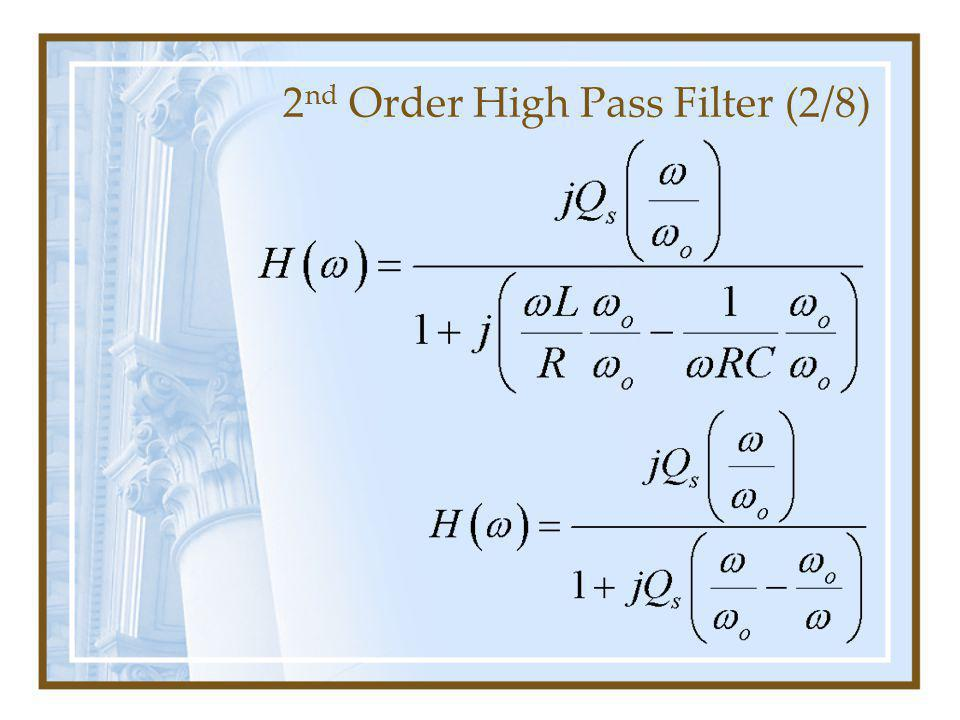 2 nd Order High Pass Filter (2/8)