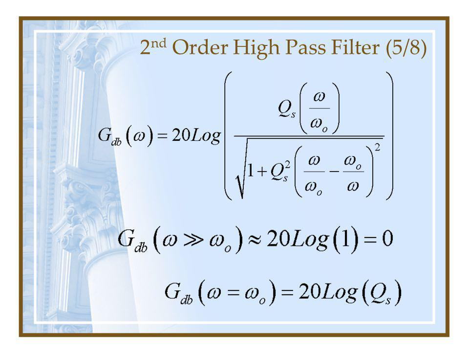 2 nd Order High Pass Filter (5/8)