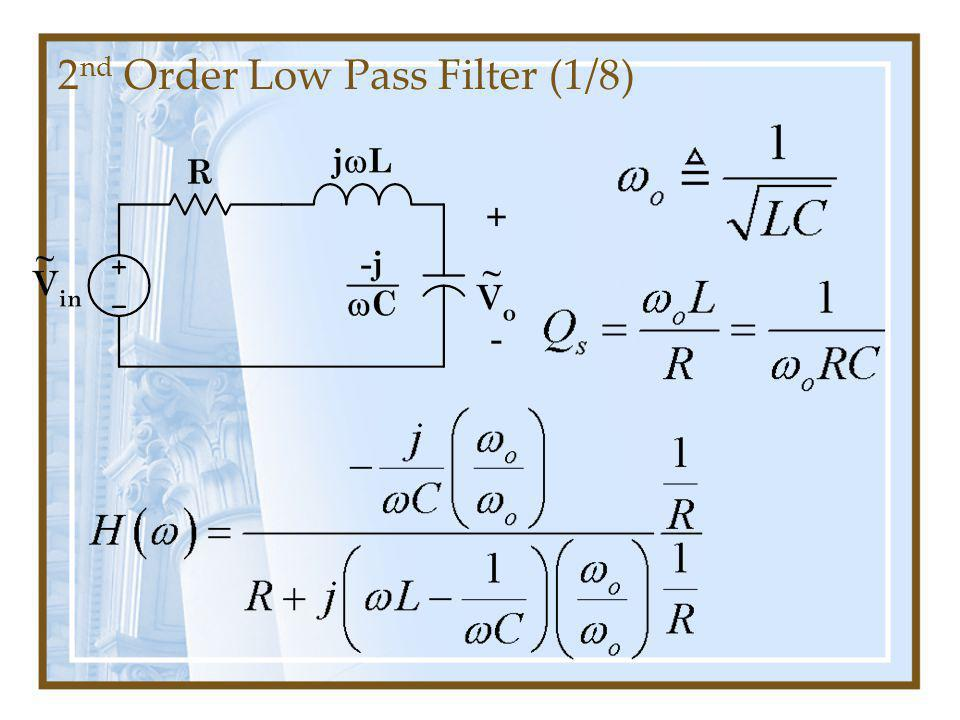 2 nd Order High Pass Filter (4/8) Two Zeros at origin Two Poles
