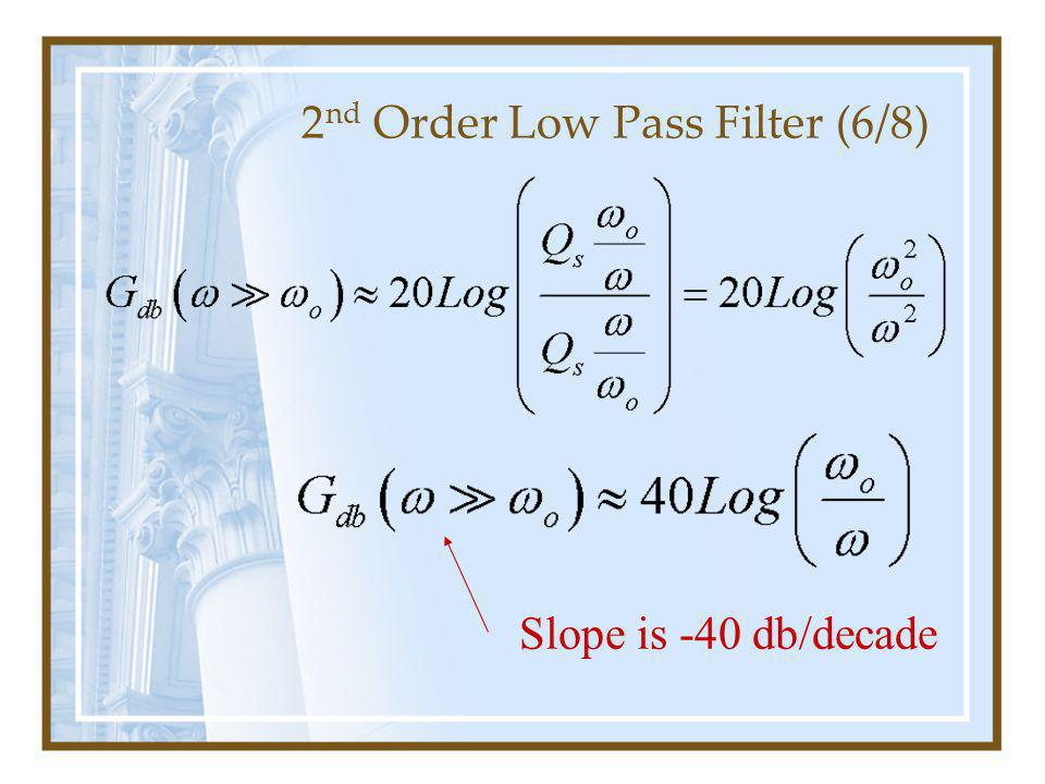 2 nd Order Low Pass Filter (7/8)