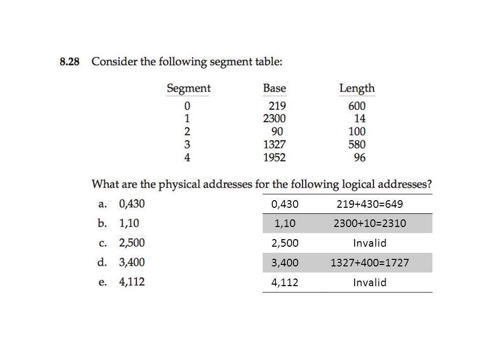 0,430219+430=649 1,102300+10=2310 2,500Invalid 3,4001327+400=1727 4,112Invalid