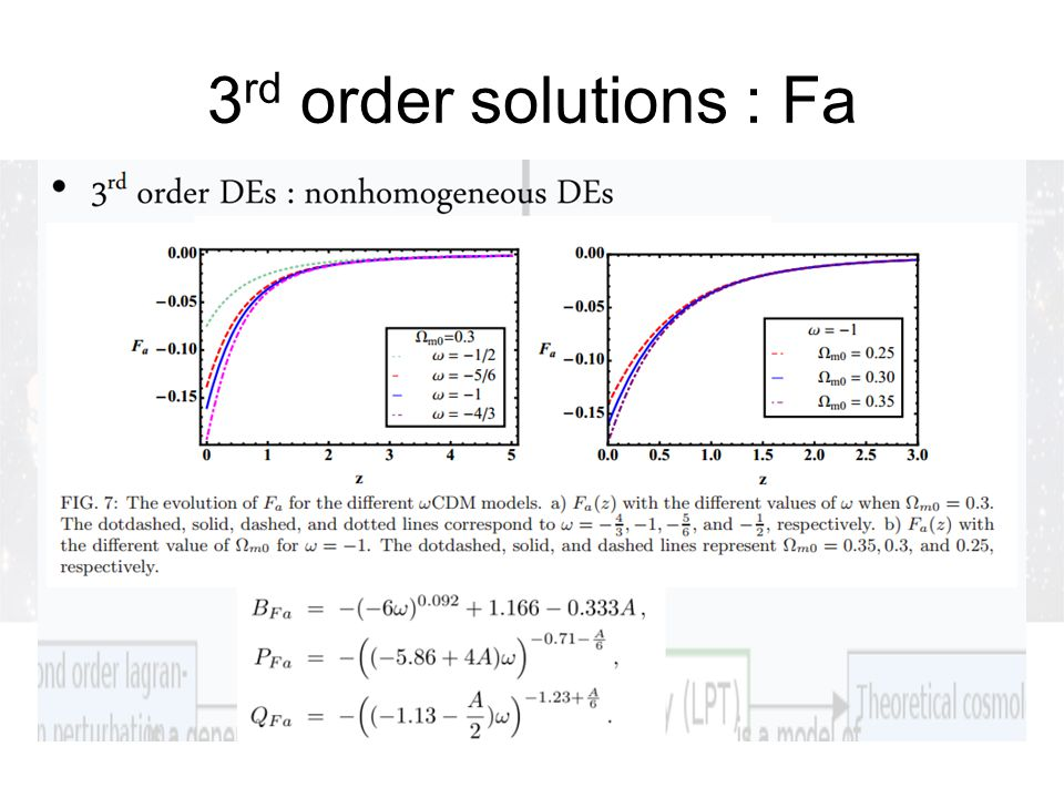 3 rd order solutions : Fa