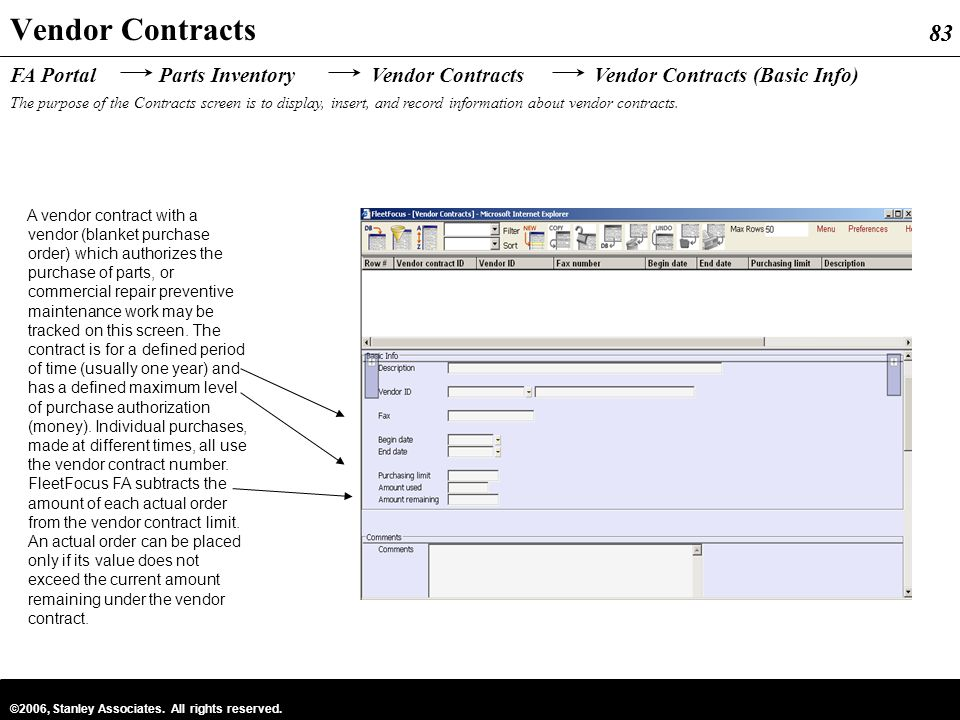 83 ©2006, Stanley Associates. All rights reserved. 83 FA Portal Parts Inventory Vendor Contracts Vendor Contracts (Basic Info) Vendor Contracts A vend