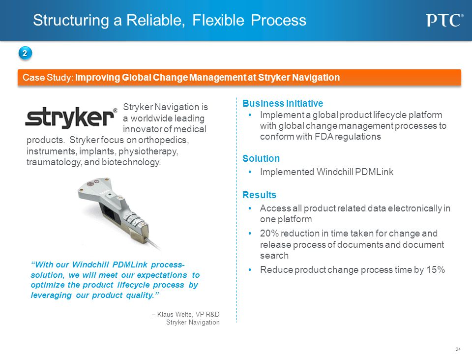 24 Structuring a Reliable, Flexible Process Case Study: Improving Global Change Management at Stryker Navigation © 2010 PTC 22 Business Initiative Imp