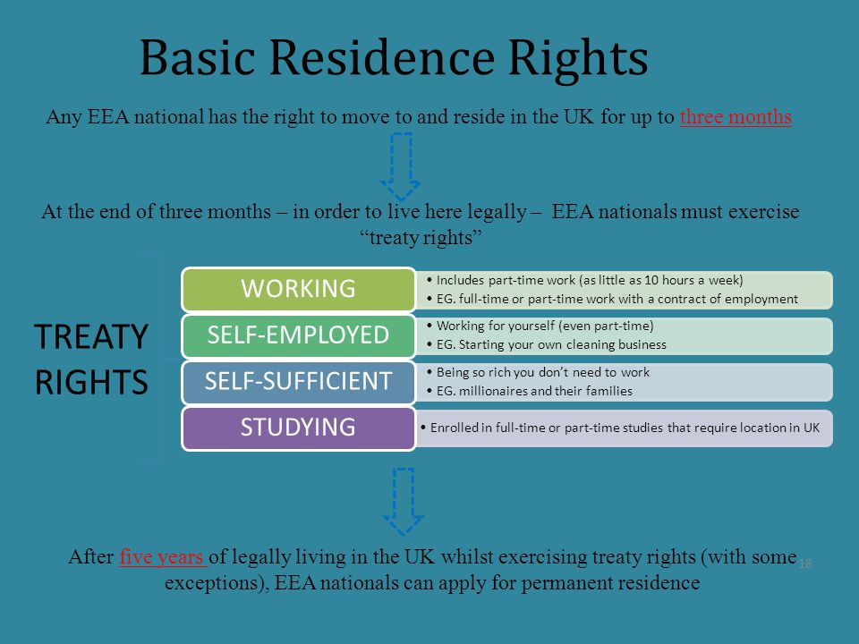 Basic Residence Rights 18 Any EEA national has the right to move to and reside in the UK for up to three months After five years of legally living in the UK whilst exercising treaty rights (with some exceptions), EEA nationals can apply for permanent residence TREATY RIGHTS At the end of three months – in order to live here legally – EEA nationals must exercise treaty rights