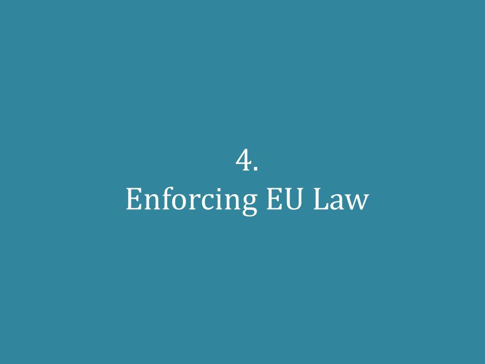 4. Enforcing EU Law