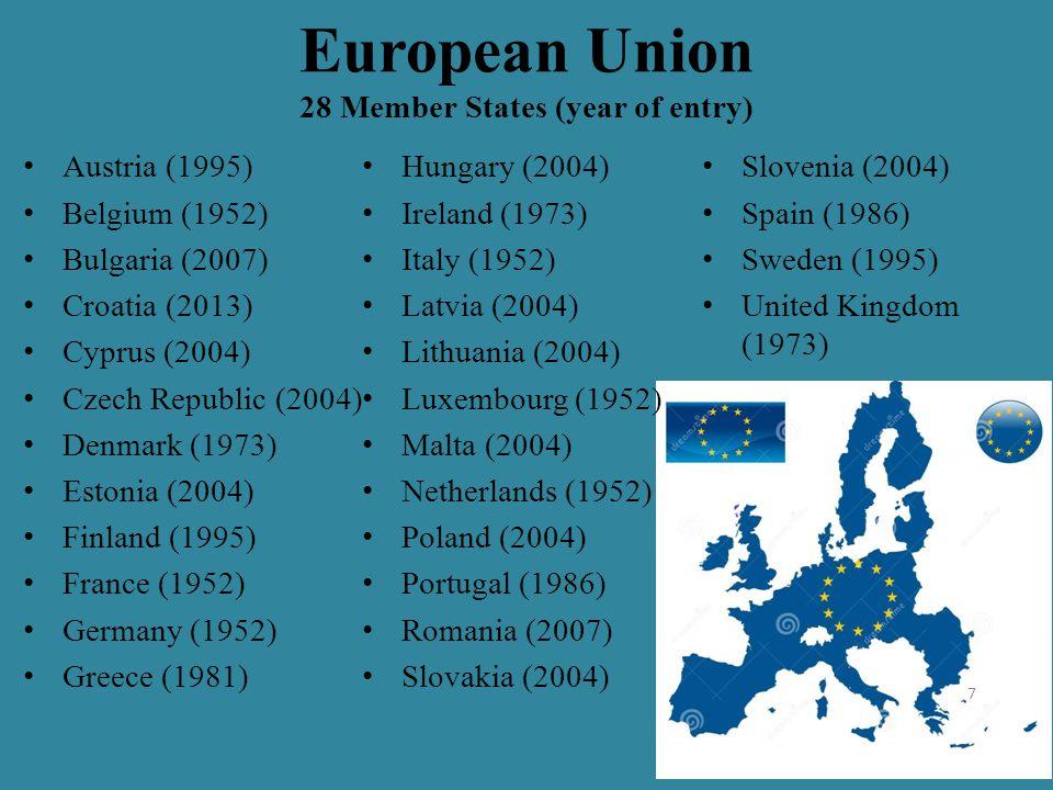 European Union 28 Member States (year of entry) Austria (1995) Belgium (1952) Bulgaria (2007) Croatia (2013) Cyprus (2004) Czech Republic (2004) Denmark (1973) Estonia (2004) Finland (1995) France (1952) Germany (1952) Greece (1981) Hungary (2004) Ireland (1973) Italy (1952) Latvia (2004) Lithuania (2004) Luxembourg (1952) Malta (2004) Netherlands (1952) Poland (2004) Portugal (1986) Romania (2007) Slovakia (2004) Slovenia (2004) Spain (1986) Sweden (1995) United Kingdom (1973) 7