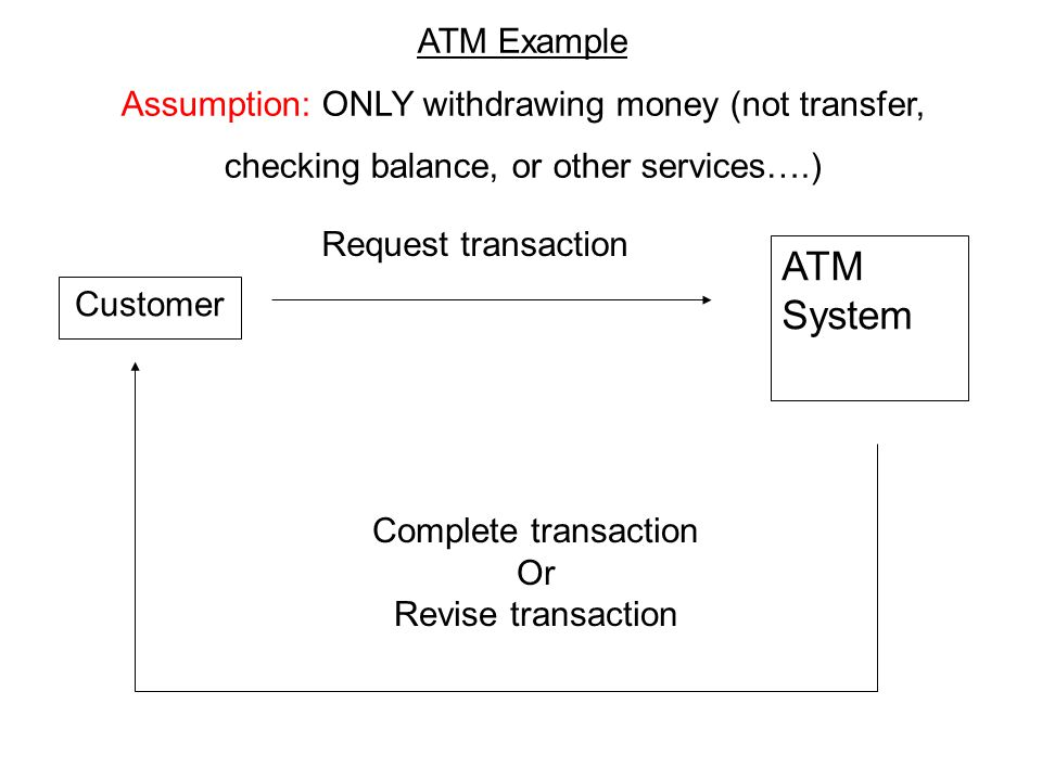 ATM Example Assumption: ONLY withdrawing money (not transfer, checking balance, or other services….) Customer ATM System Complete transaction Or Revise transaction Request transaction