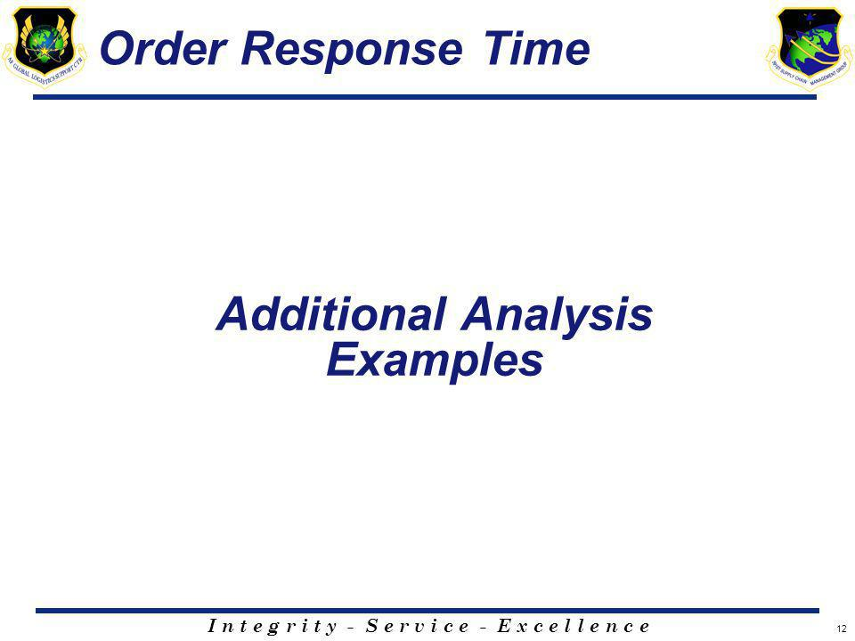 I n t e g r i t y - S e r v i c e - E x c e l l e n c e 12 Order Response Time Additional Analysis Examples