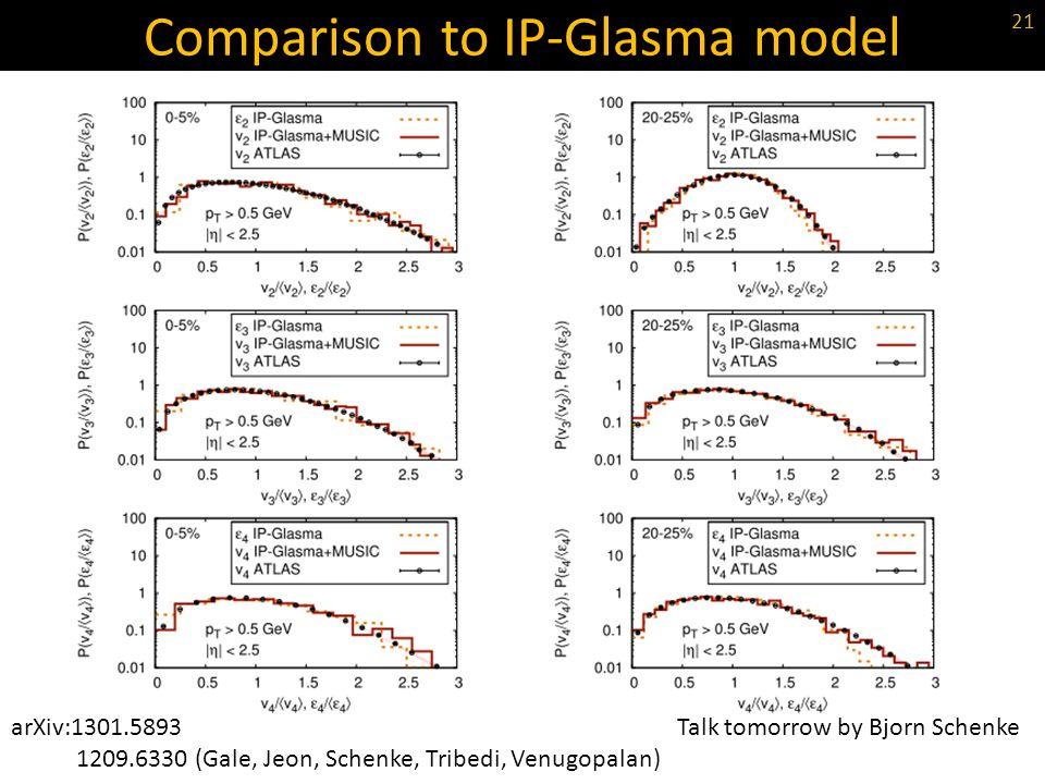 Comparison to IP-Glasma model 21 arXiv:1301.5893 1209.6330 (Gale, Jeon, Schenke, Tribedi, Venugopalan) Talk tomorrow by Bjorn Schenke
