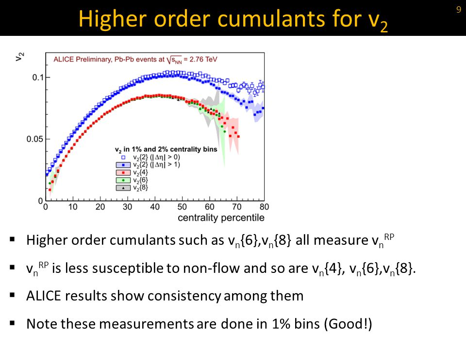Higher order cumulants for v 2 Higher order cumulants such as v n {6},v n {8} all measure v n RP v n RP is less susceptible to non-flow and so are v n