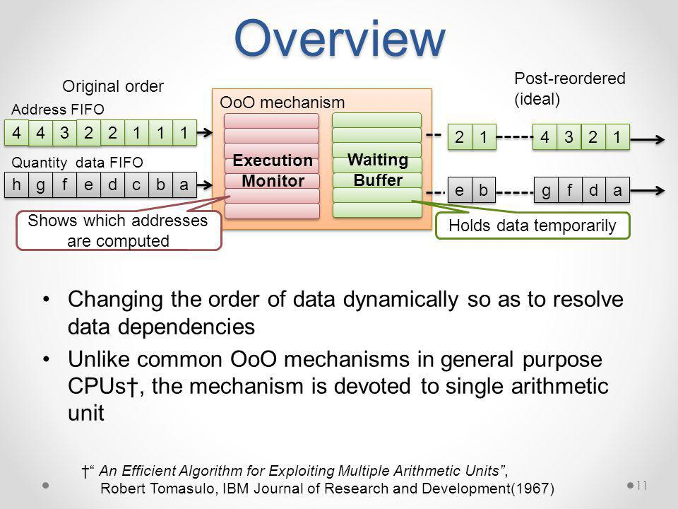 Overview 11 Changing the order of data dynamically so as to resolve data dependencies Unlike common OoO mechanisms in general purpose CPUs, the mechanism is devoted to single arithmetic unit a a b b c c d d e e f f g g h h 1 1 1 1 1 1 2 2 2 2 3 3 4 4 4 4 Address FIFO Quantity data FIFO OoO mechanism Execution Monitor Waiting Buffer 1 1 2 2 3 3 4 4 1 1 2 2 Holds data temporarily Original order Post-reordered (ideal) a a d d f f g g b b e e Shows which addresses are computed An Efficient Algorithm for Exploiting Multiple Arithmetic Units, Robert Tomasulo, IBM Journal of Research and Development(1967)