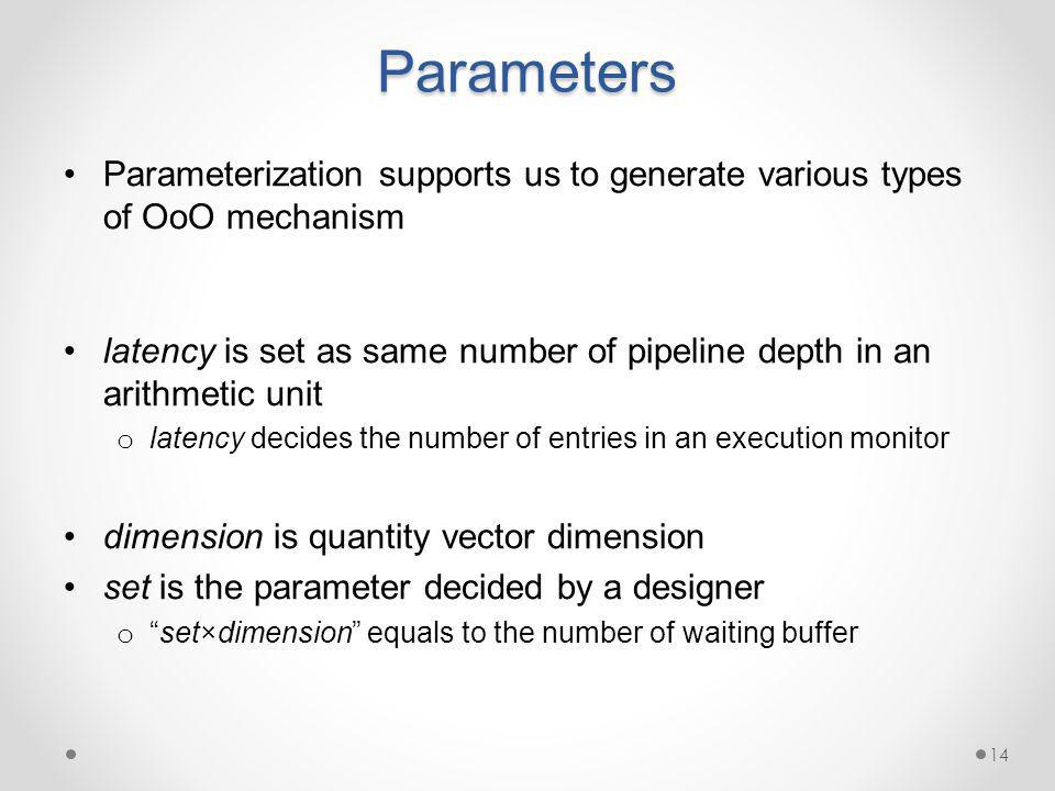 Parameters 14 Parameterization supports us to generate various types of OoO mechanism latency is set as same number of pipeline depth in an arithmetic unit o latency decides the number of entries in an execution monitor dimension is quantity vector dimension set is the parameter decided by a designer oset×dimension equals to the number of waiting buffer