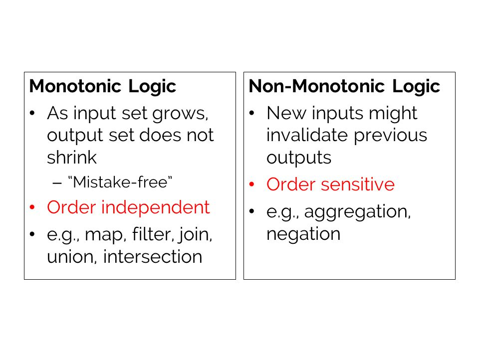 Monotonic Logic As input set grows, output set does not shrink – Mistake-free Order independent e.g., map, filter, join, union, intersection Non-Monotonic Logic New inputs might invalidate previous outputs Order sensitive e.g., aggregation, negation