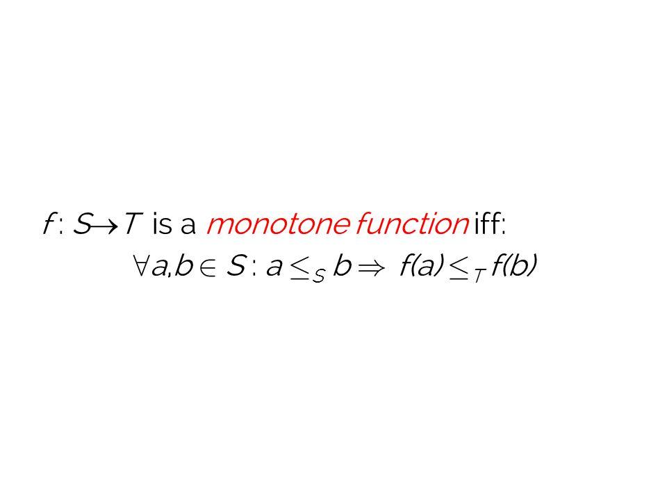 f : S T is a monotone function iff: 8 a,b 2 S : a · S b ) f(a) · T f(b)