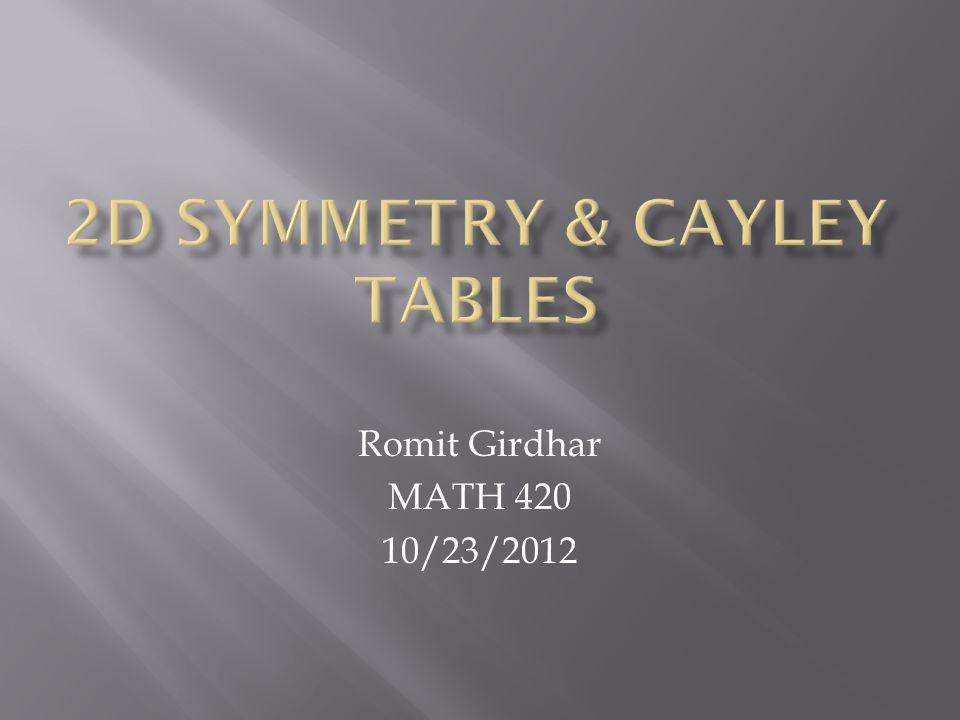 What is symmetry.