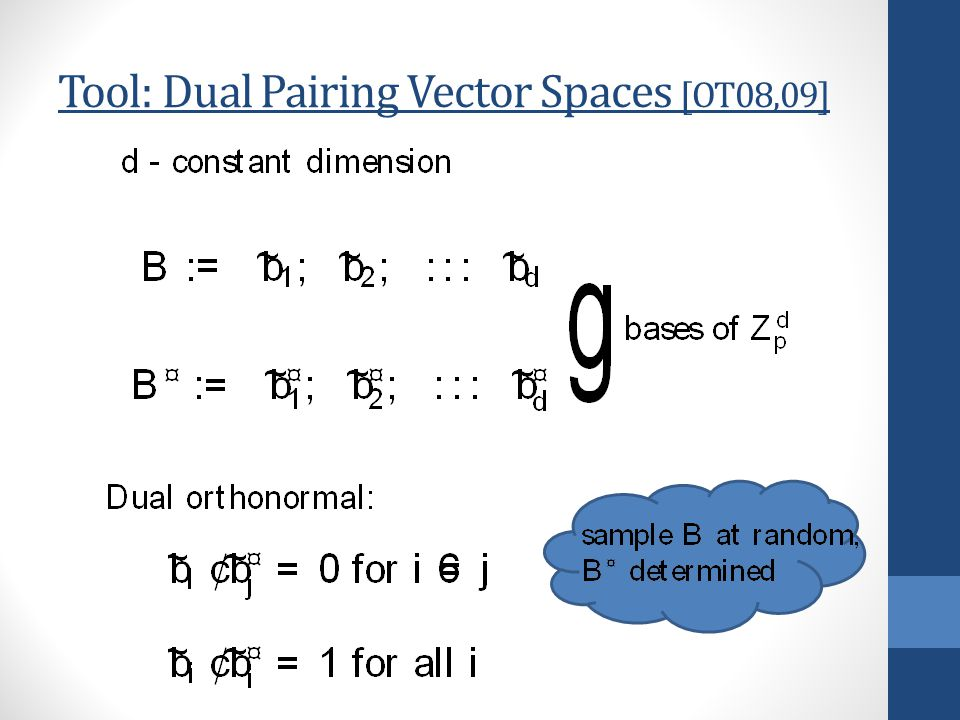 Tool: Dual Pairing Vector Spaces [OT08,09]