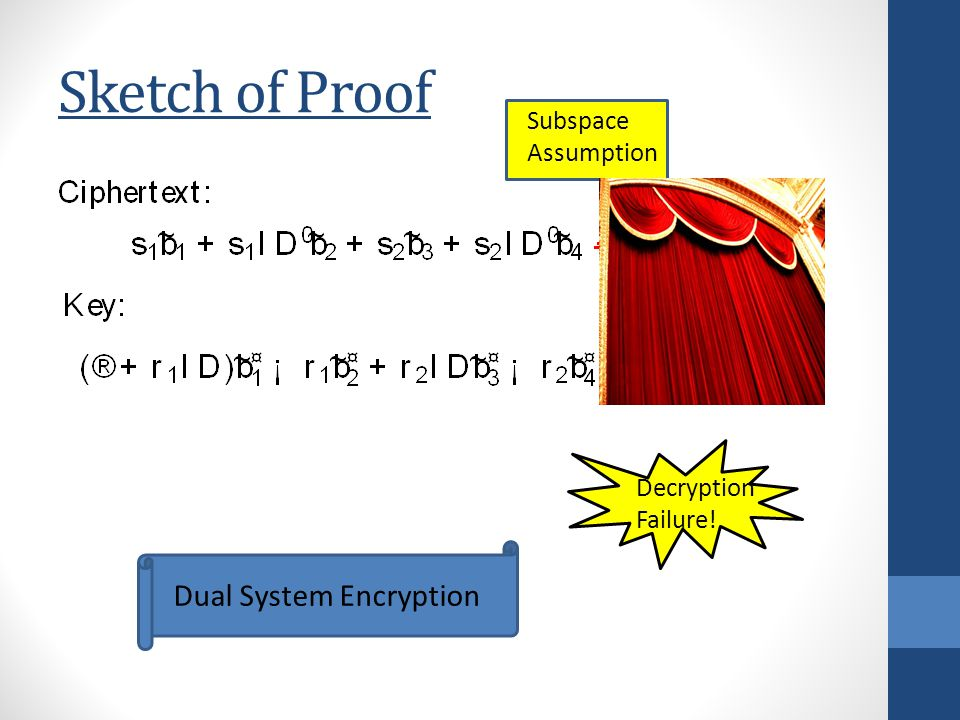 Sketch of Proof Decryption Failure! Dual System Encryption Subspace Assumption