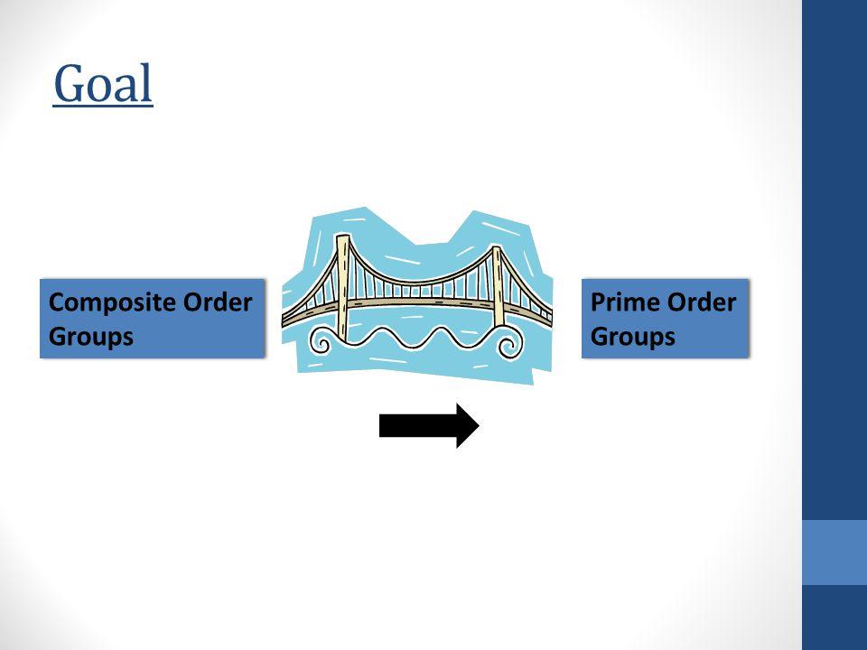 Composite Order Groups Composite Order Groups Prime Order Groups Prime Order Groups Goal