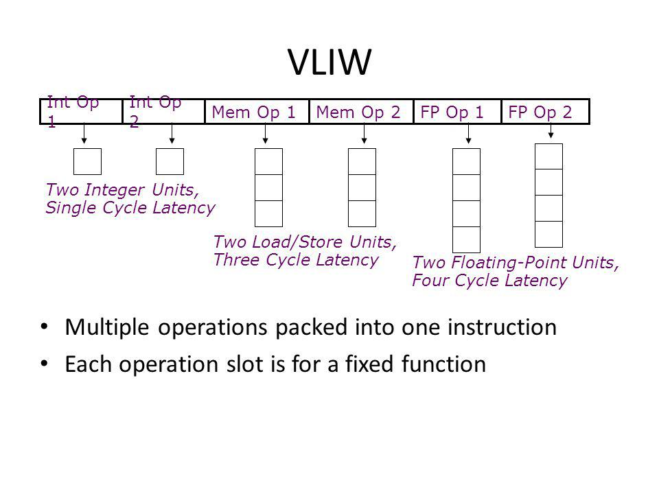 VLIW Multiple operations packed into one instruction Each operation slot is for a fixed function Two Integer Units, Single Cycle Latency Two Load/Stor
