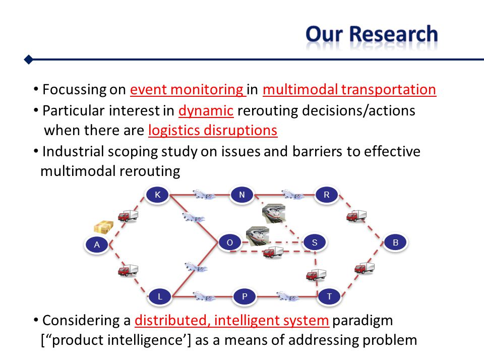A A B B K K N N R R L L P P T T O O S S Focussing on event monitoring in multimodal transportation Particular interest in dynamic rerouting decisions/actions when there are logistics disruptions Industrial scoping study on issues and barriers to effective multimodal rerouting Considering a distributed, intelligent system paradigm [product intelligence] as a means of addressing problem