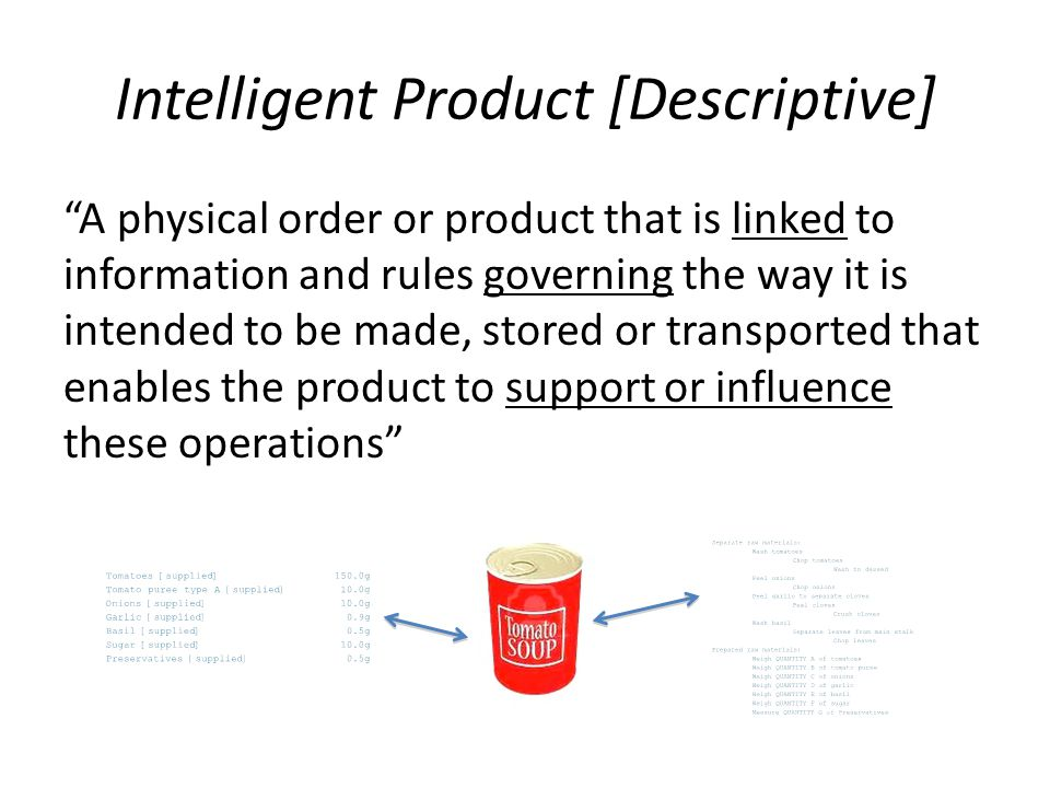 Intelligent Product [Descriptive] A physical order or product that is linked to information and rules governing the way it is intended to be made, stored or transported that enables the product to support or influence these operations