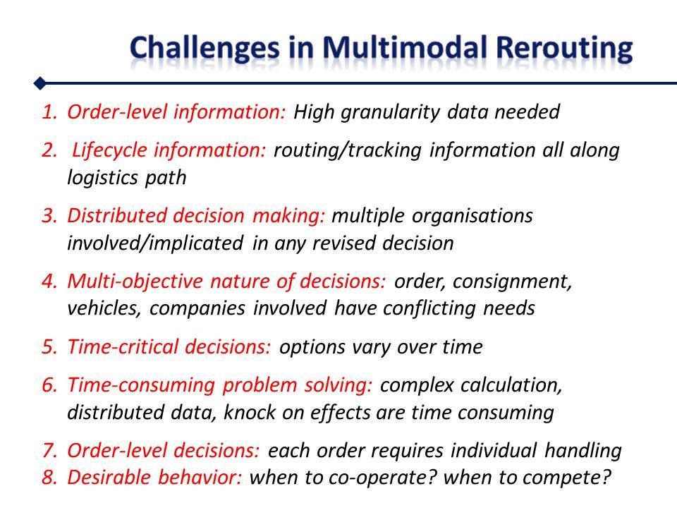 1.Order-level information: High granularity data needed 2.