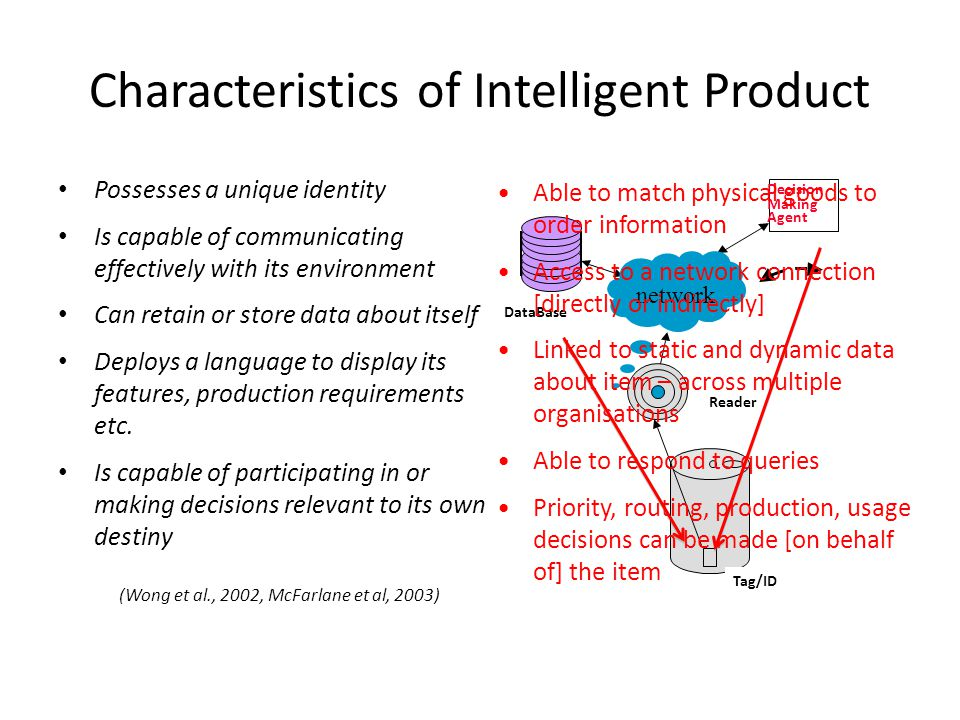 Levels of Product Intelligence Level 1 Product Intelligence: which allows a product to communicate its status (form, composition, location, key features), i.e.