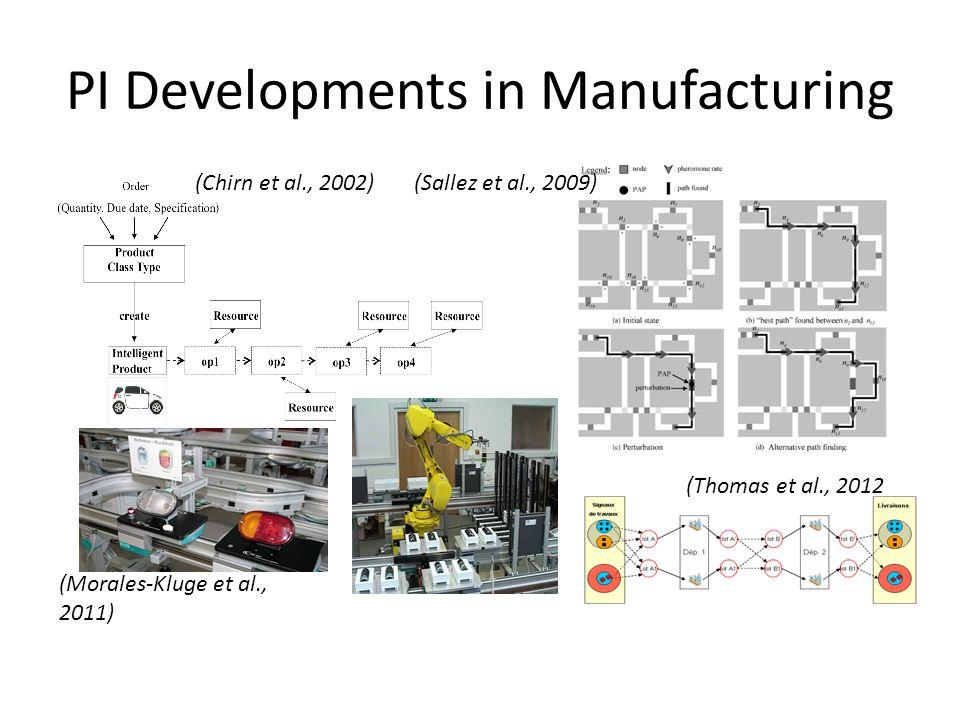 PI Developments in Manufacturing (Morales-Kluge et al., 2011) (Sallez et al., 2009)(Chirn et al., 2002) (Thomas et al., 2012